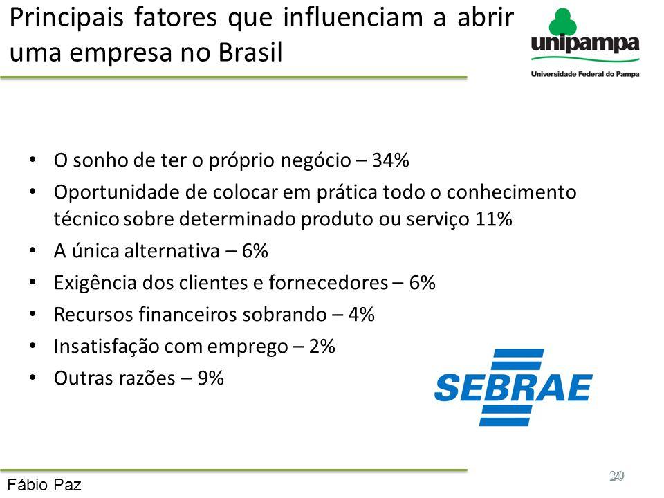 Principais fatores que influenciam a abrir uma empresa no Brasil