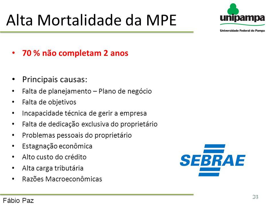 Alta Mortalidade da MPE
