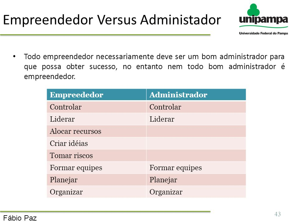 Empreendedor Versus Administador
