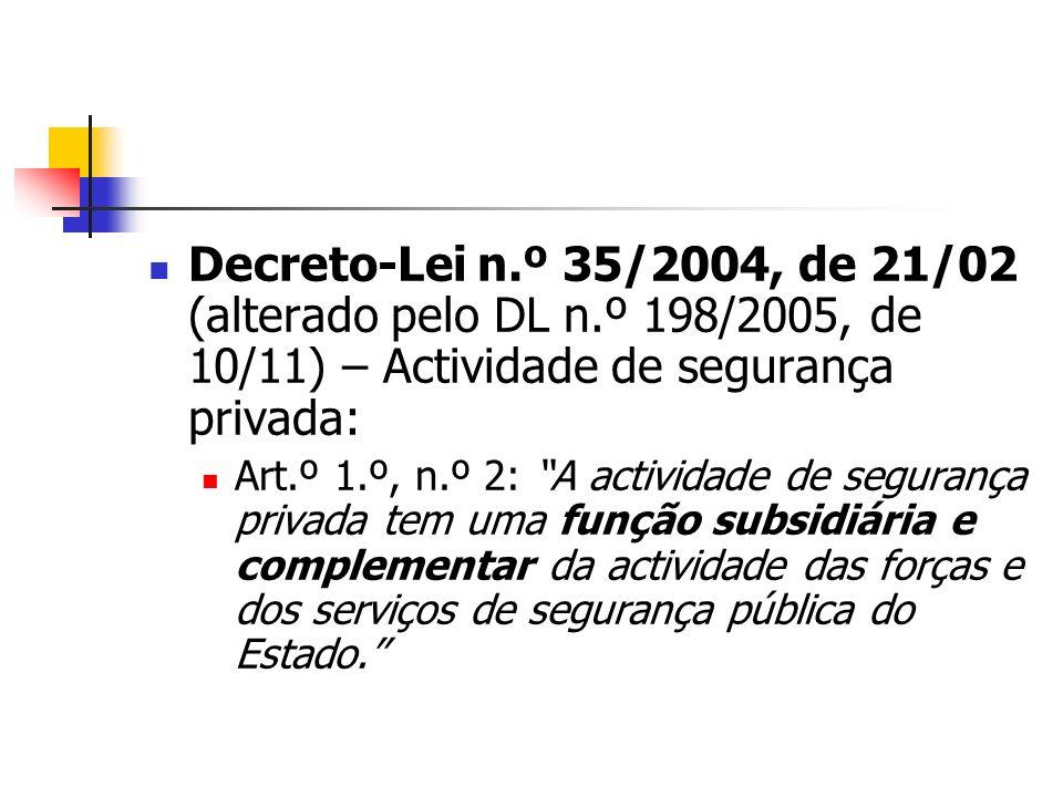 Decreto-Lei n. º 35/2004, de 21/02 (alterado pelo DL n