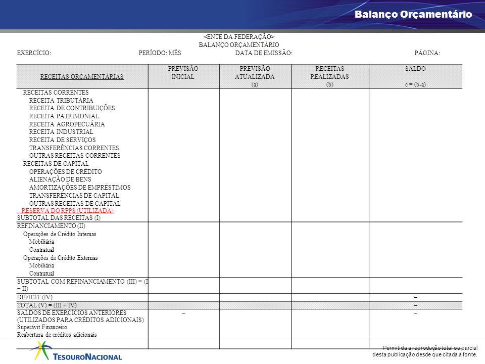 Balanço Orçamentário <ENTE DA FEDERAÇÃO> BALANÇO ORÇAMENTÁRIO