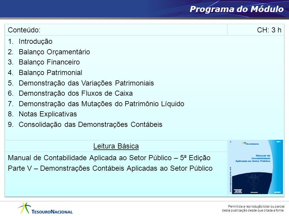 Programa do Módulo Conteúdo: CH: 3 h Introdução Balanço Orçamentário