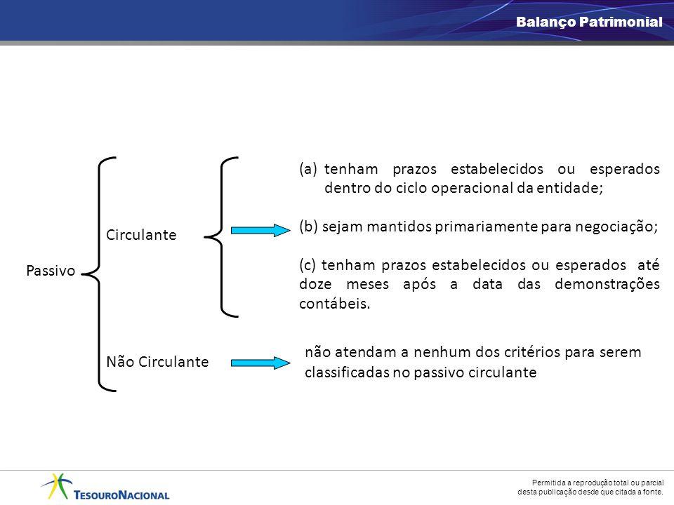 (b) sejam mantidos primariamente para negociação;