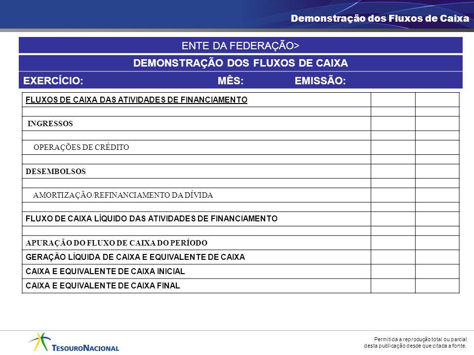 DEMONSTRAÇÃO DOS FLUXOS DE CAIXA