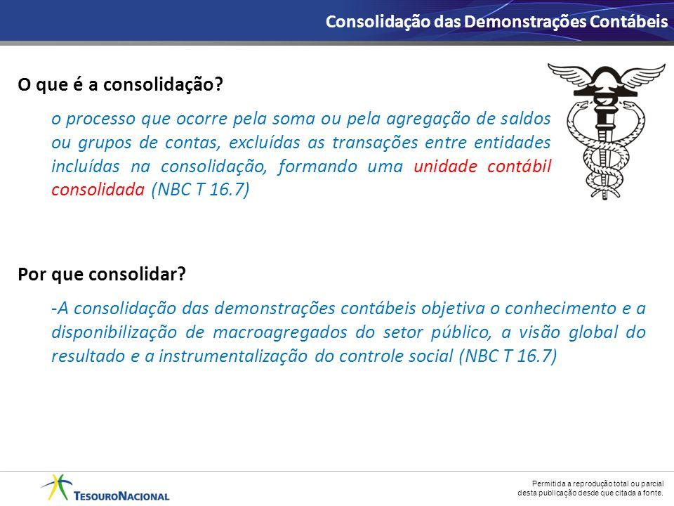 O que é a consolidação Por que consolidar