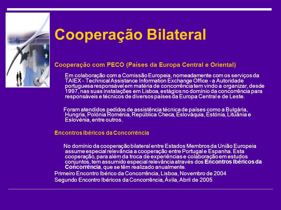 Cooperação Bilateral