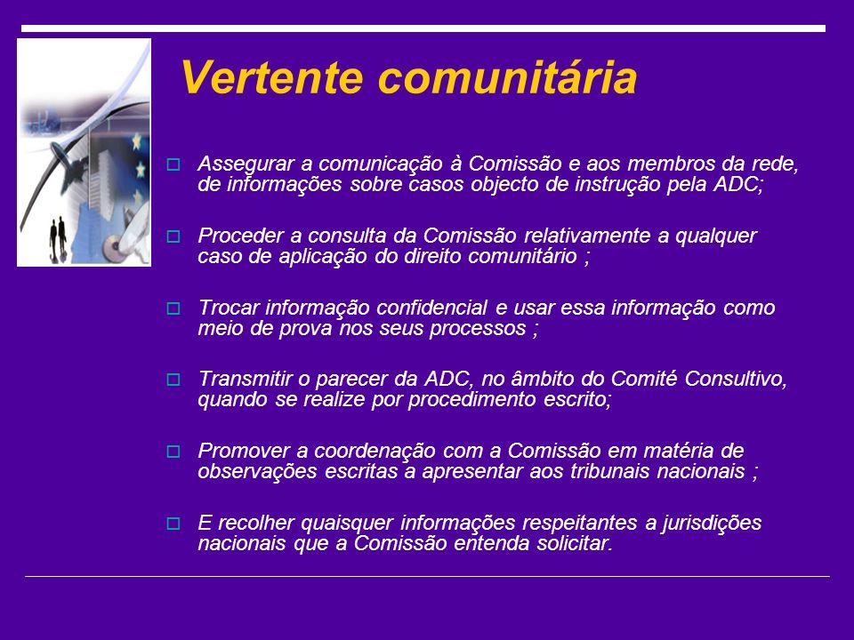 Vertente comunitária Assegurar a comunicação à Comissão e aos membros da rede, de informações sobre casos objecto de instrução pela ADC;