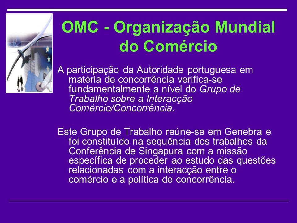 OMC - Organização Mundial do Comércio