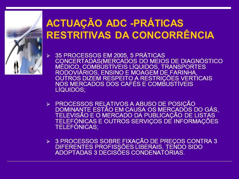 ACTUAÇÃO ADC -PRÁTICAS RESTRITIVAS DA CONCORRÊNCIA