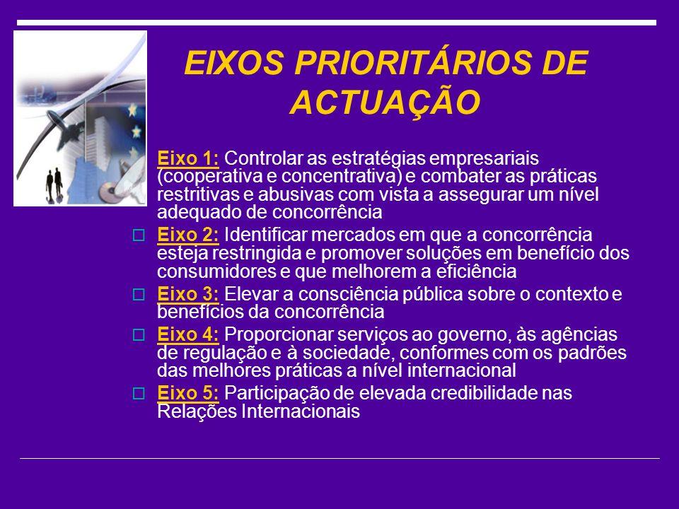 EIXOS PRIORITÁRIOS DE ACTUAÇÃO