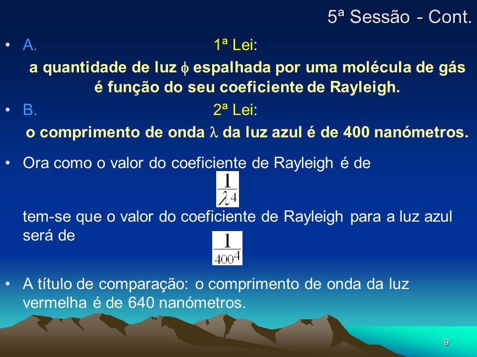 o comprimento de onda l da luz azul é de 400 nanómetros.