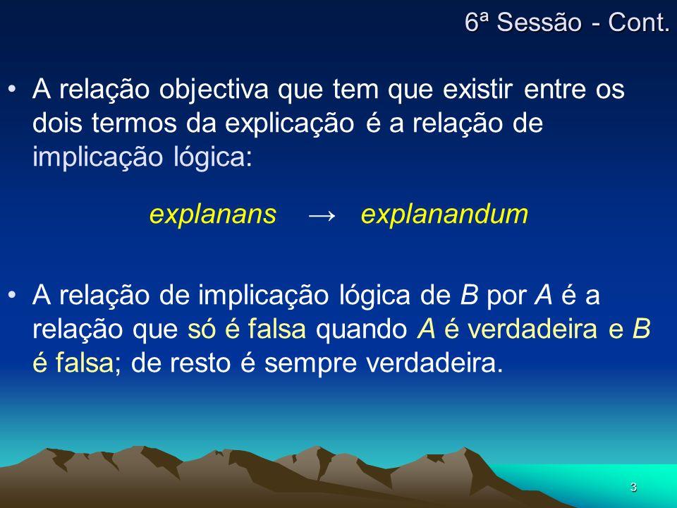 explanans → explanandum