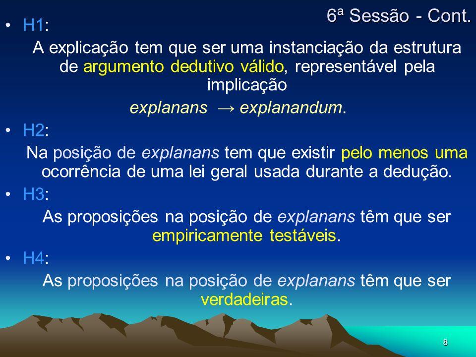 6ª Sessão - Cont. H1: A explicação tem que ser uma instanciação da estrutura de argumento dedutivo válido, representável pela implicação.