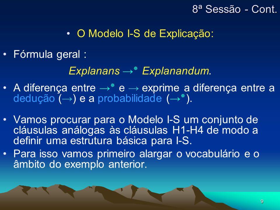 O Modelo I-S de Explicação: Fórmula geral : Explanans →٭ Explanandum.