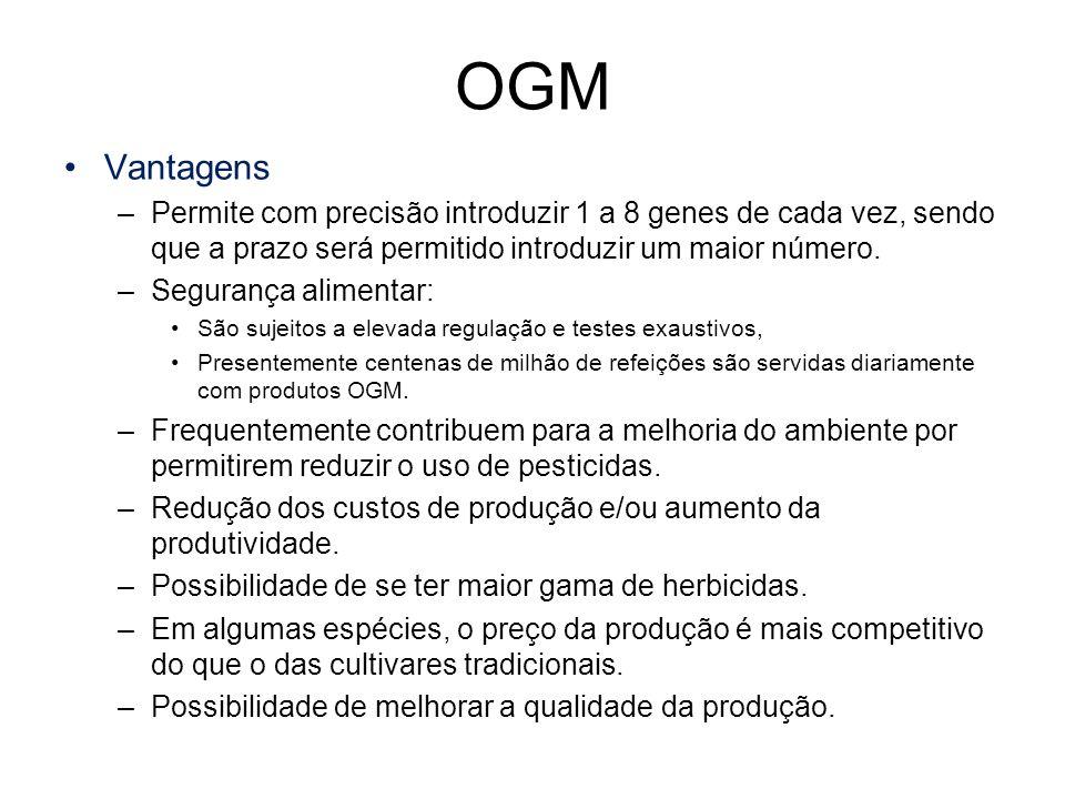 OGMVantagens. Permite com precisão introduzir 1 a 8 genes de cada vez, sendo que a prazo será permitido introduzir um maior número.