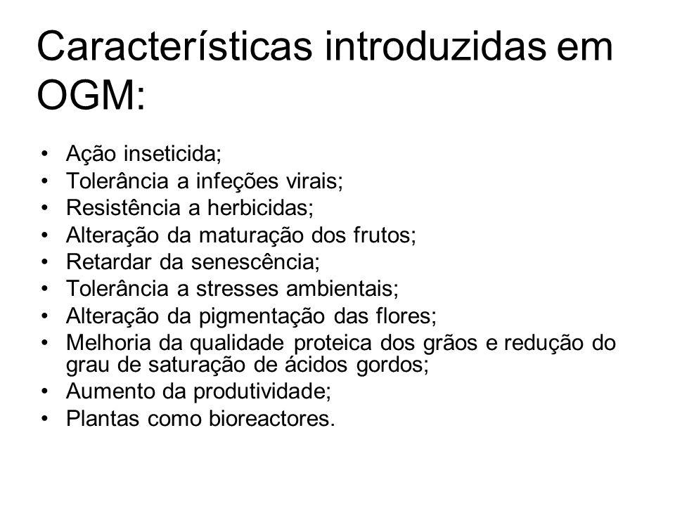 Características introduzidas em OGM: