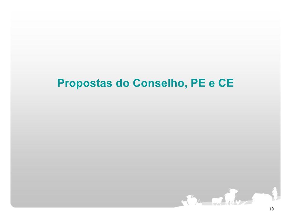 Propostas do Conselho, PE e CE