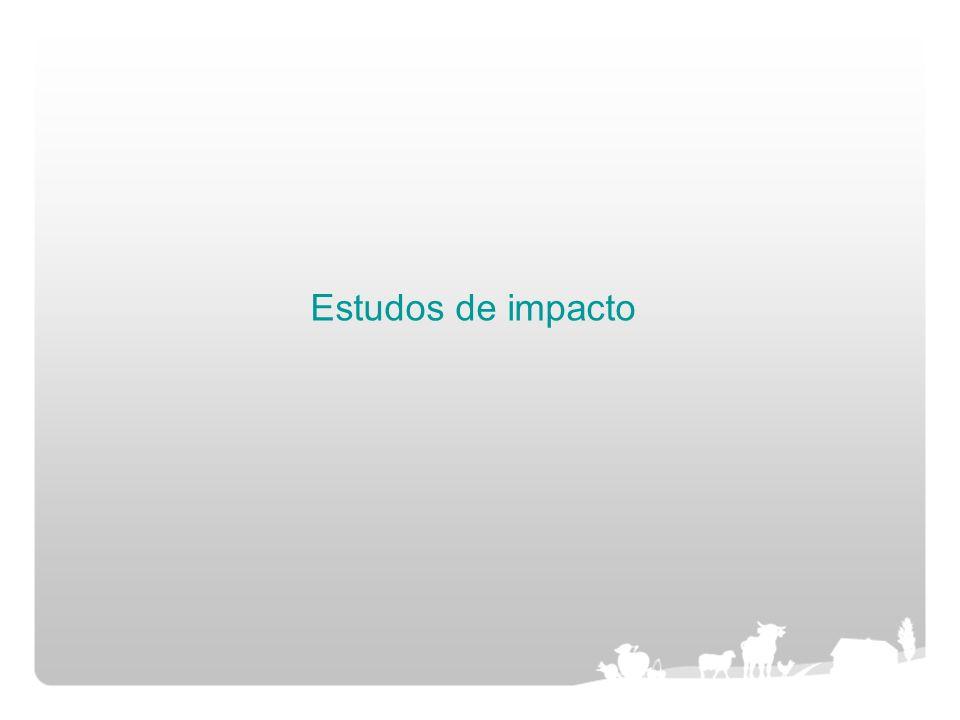 Estudos de impacto