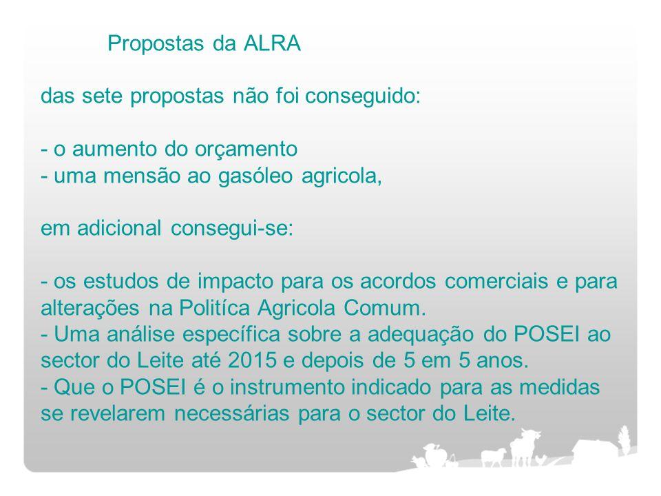 Propostas da ALRA das sete propostas não foi conseguido: - o aumento do orçamento - uma mensão ao gasóleo agricola, em adicional consegui-se: - os estudos de impacto para os acordos comerciais e para alterações na Politíca Agricola Comum.