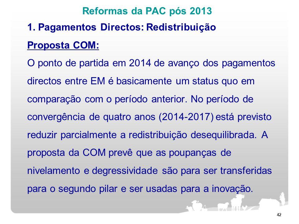 Reformas da PAC pós 2013