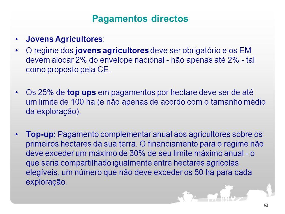 Pagamentos directos Jovens Agricultores:
