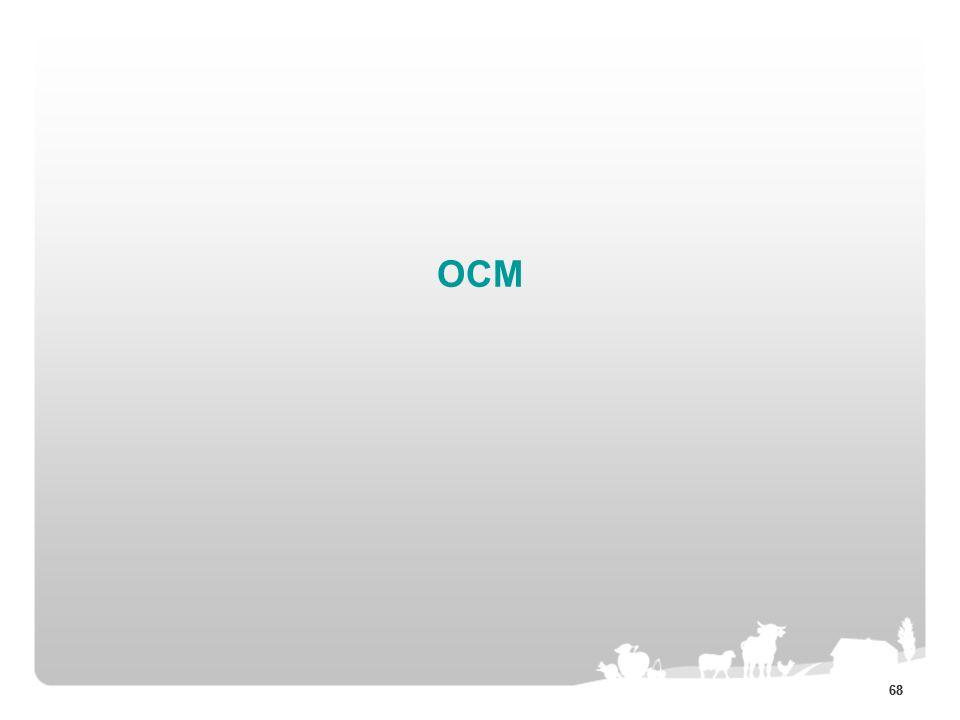 OCM 68 68 68