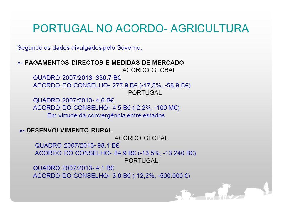 PORTUGAL NO ACORDO- AGRICULTURA