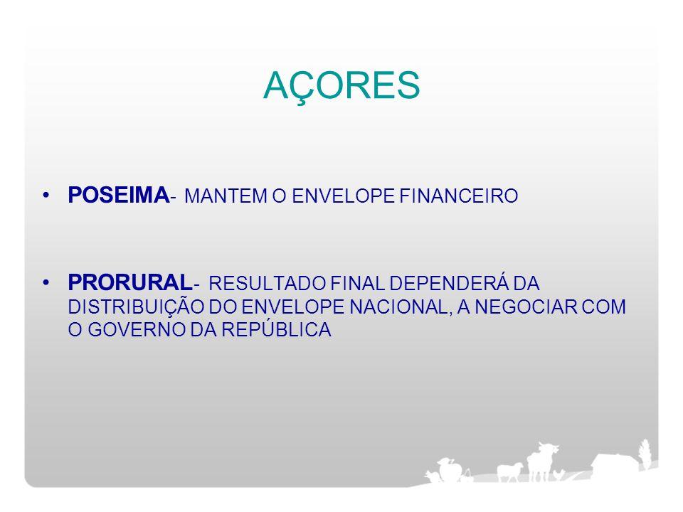 AÇORES POSEIMA- MANTEM O ENVELOPE FINANCEIRO