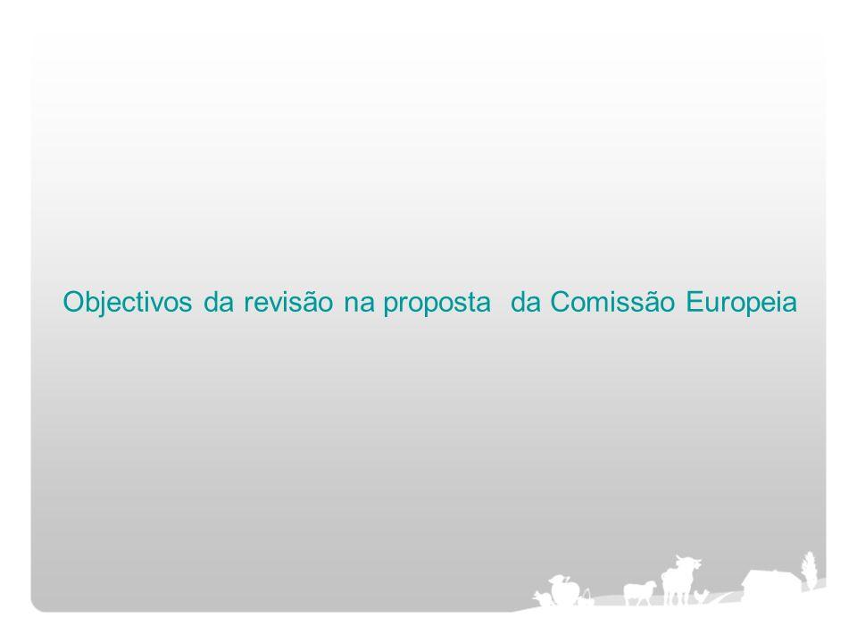 Objectivos da revisão na proposta da Comissão Europeia