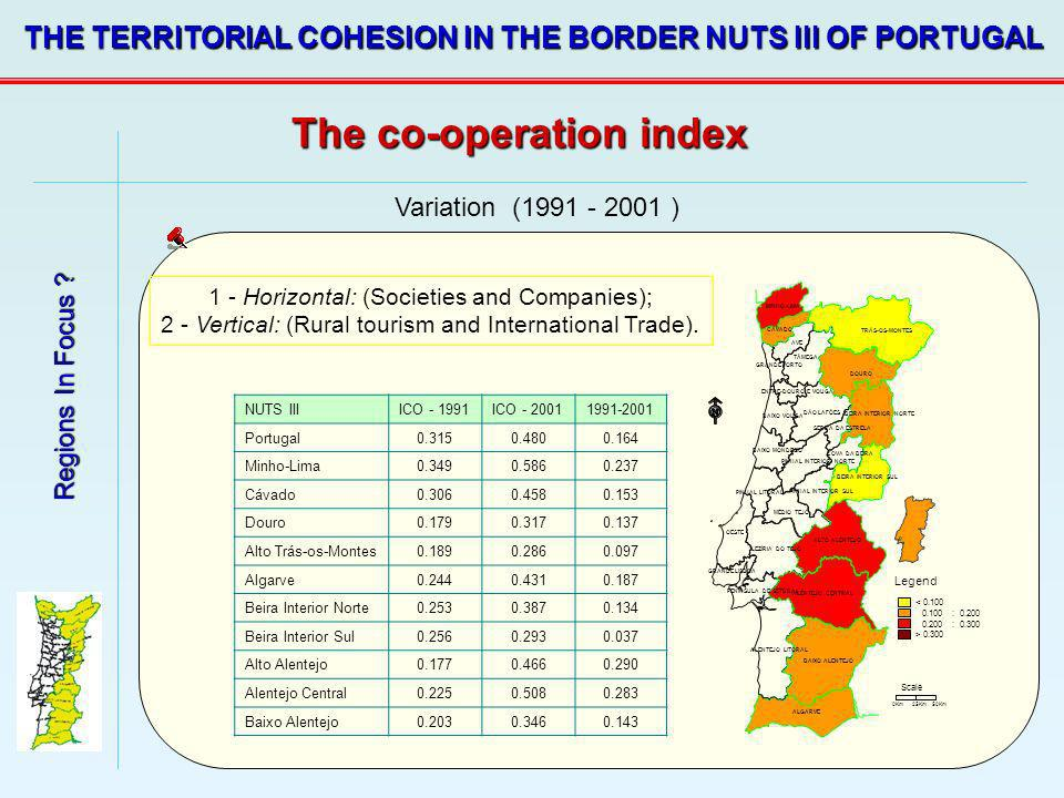 The co-operation index