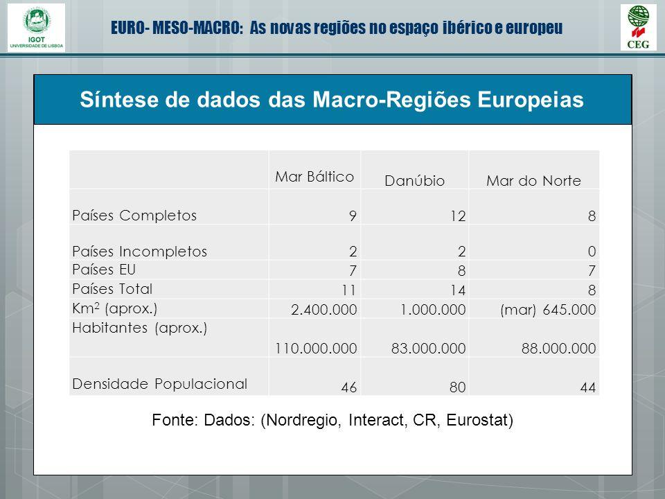 Síntese de dados das Macro-Regiões Europeias