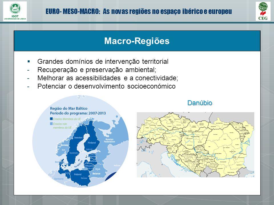 Macro-Regiões Grandes domínios de intervenção territorial