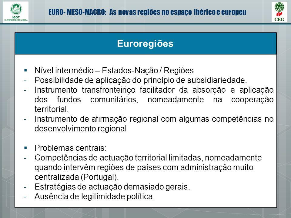 Euroregiões Nível intermédio – Estados-Nação / Regiões