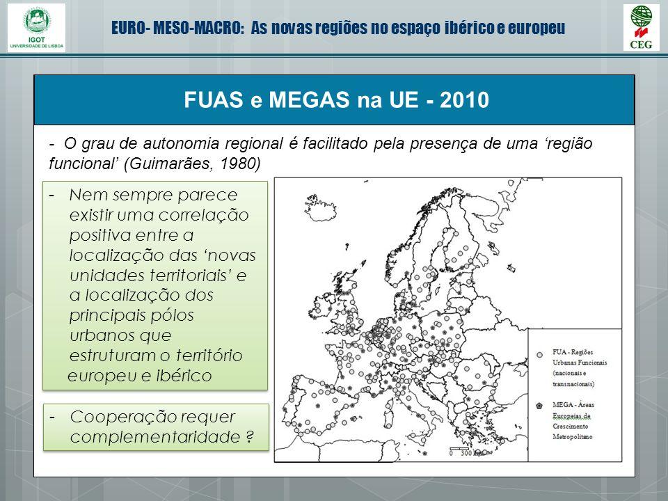 FUAS e MEGAS na UE - 2010 - O grau de autonomia regional é facilitado pela presença de uma 'região funcional' (Guimarães, 1980)