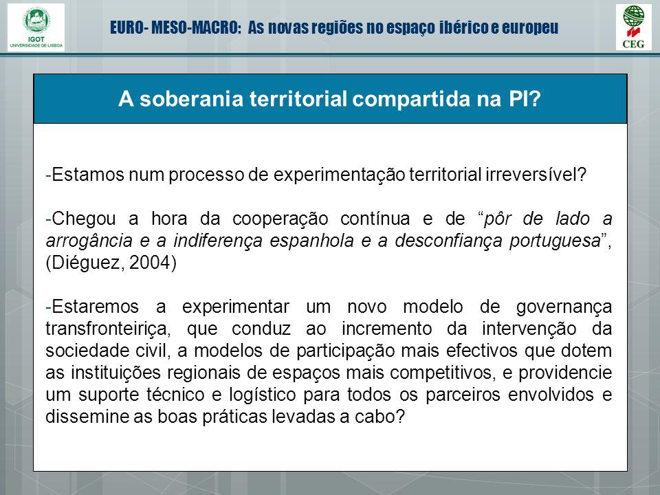 A soberania territorial compartida na PI