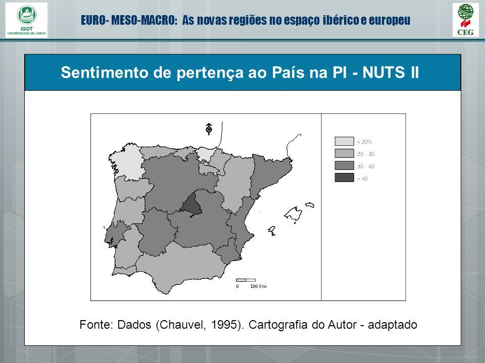 Sentimento de pertença ao País na PI - NUTS II