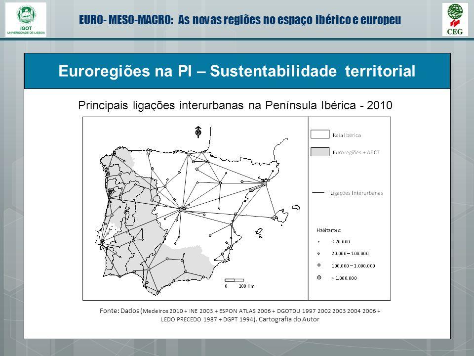 Euroregiões na PI – Sustentabilidade territorial