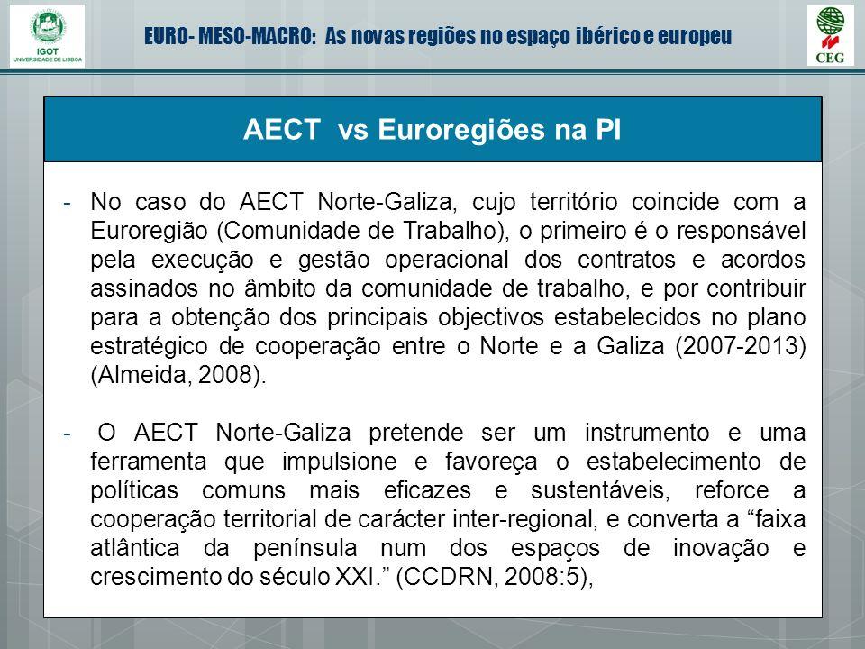 AECT vs Euroregiões na PI
