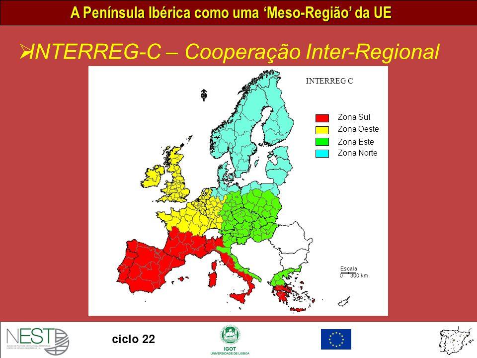 INTERREG-C – Cooperação Inter-Regional