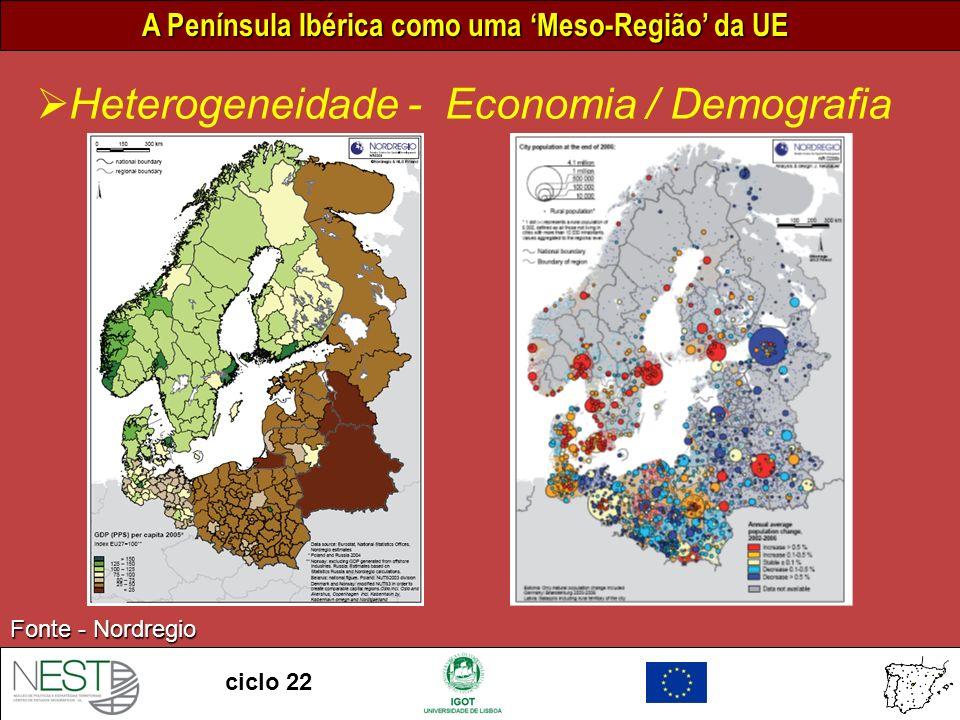 Heterogeneidade - Economia / Demografia