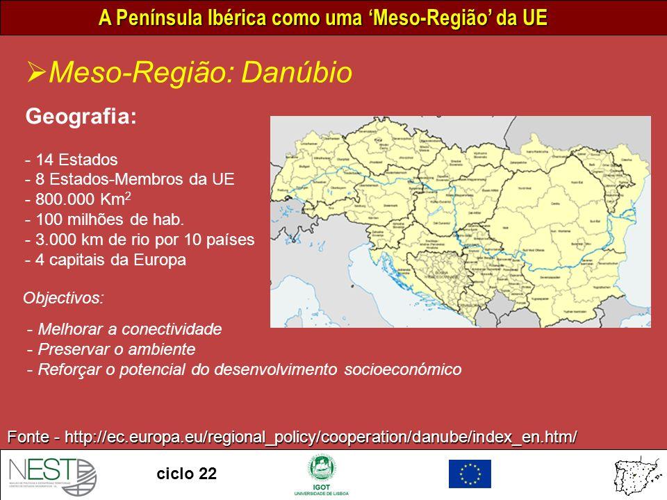 Meso-Região: Danúbio Geografia: 14 Estados 8 Estados-Membros da UE
