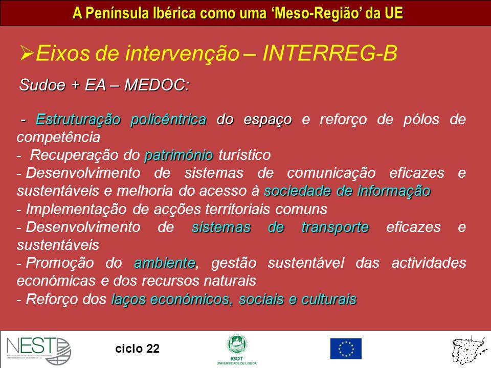 Eixos de intervenção – INTERREG-B