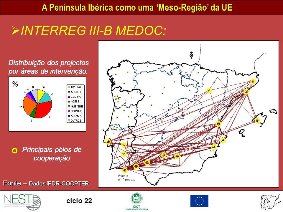 INTERREG III-B MEDOC: 0 100 km. Escala. Distribuição dos projectos por áreas de intervenção: