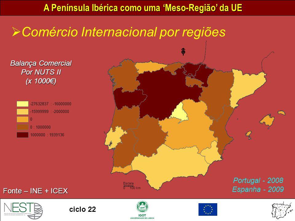 Comércio Internacional por regiões