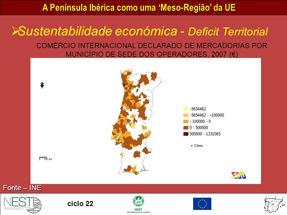 Sustentabilidade económica - Deficit Territorial