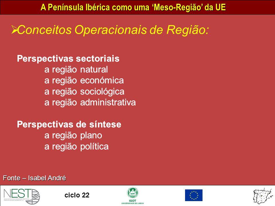 Conceitos Operacionais de Região: