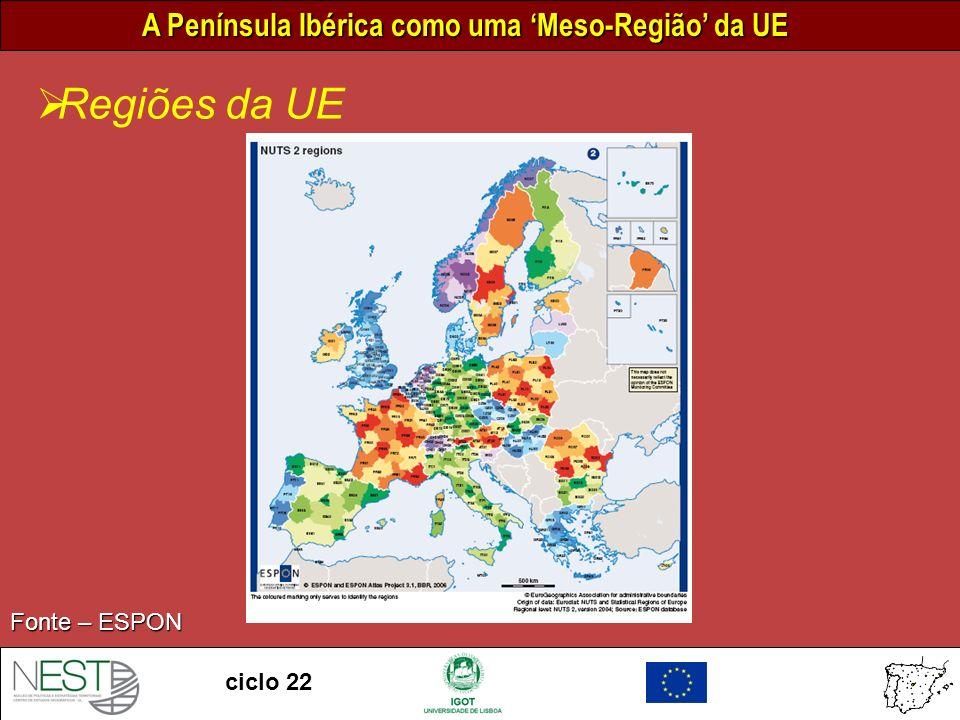 Regiões da UE Fonte – ESPON