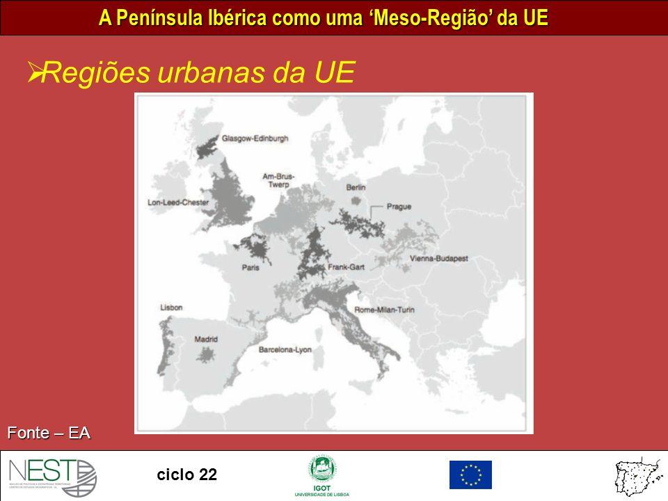 Regiões urbanas da UE Fonte – EA