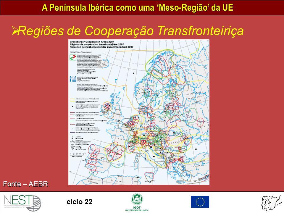 Regiões de Cooperação Transfronteiriça