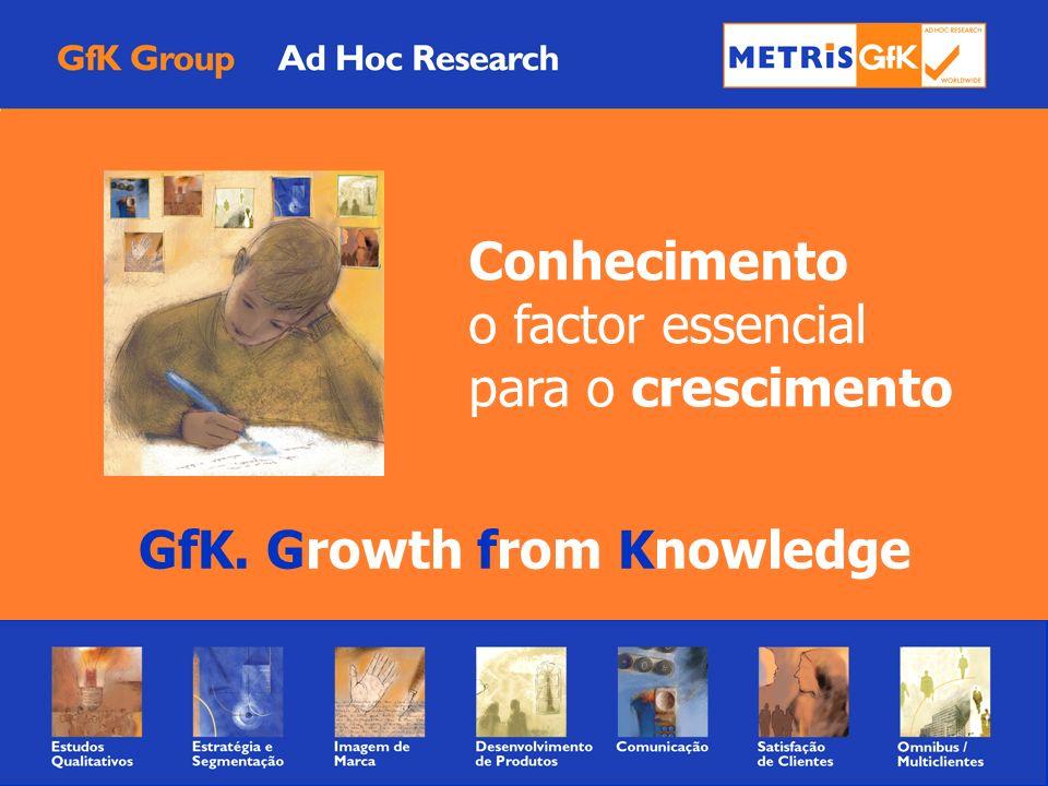 Conhecimento o factor essencial para o crescimento